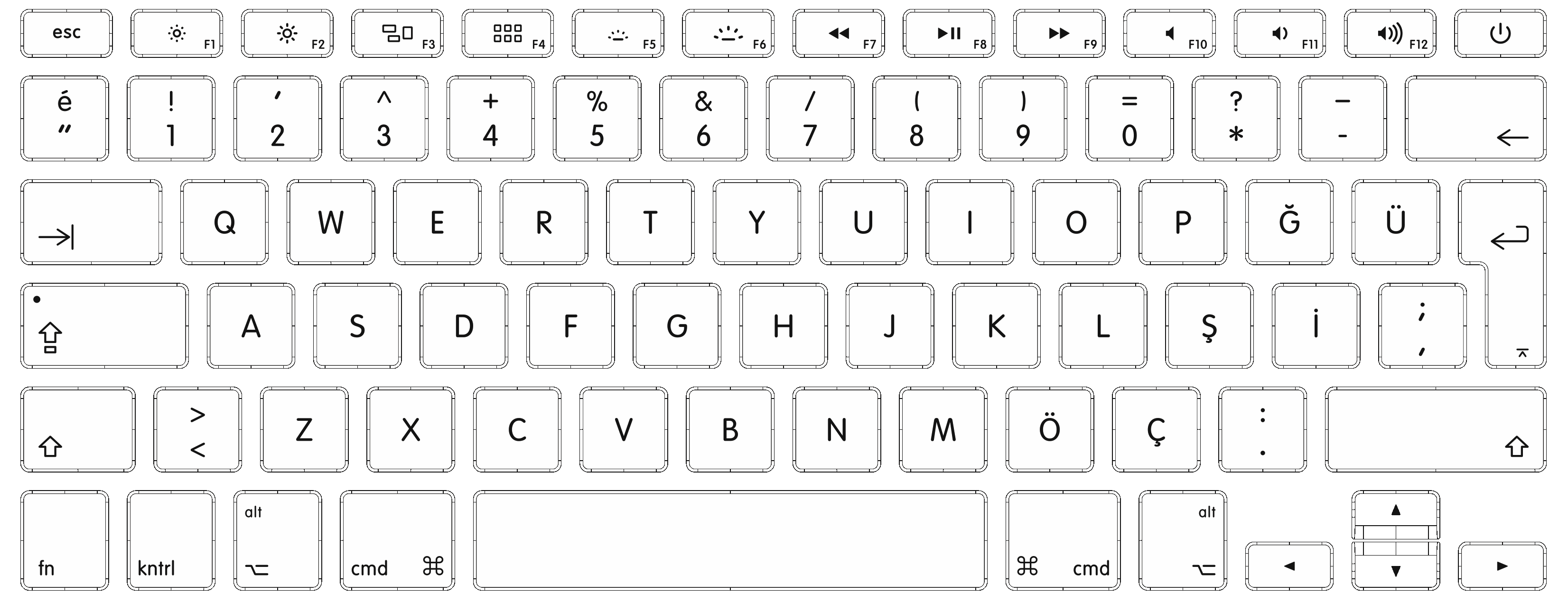 How To Identify Keyboard Localizations Apple Support - Us keyboard map