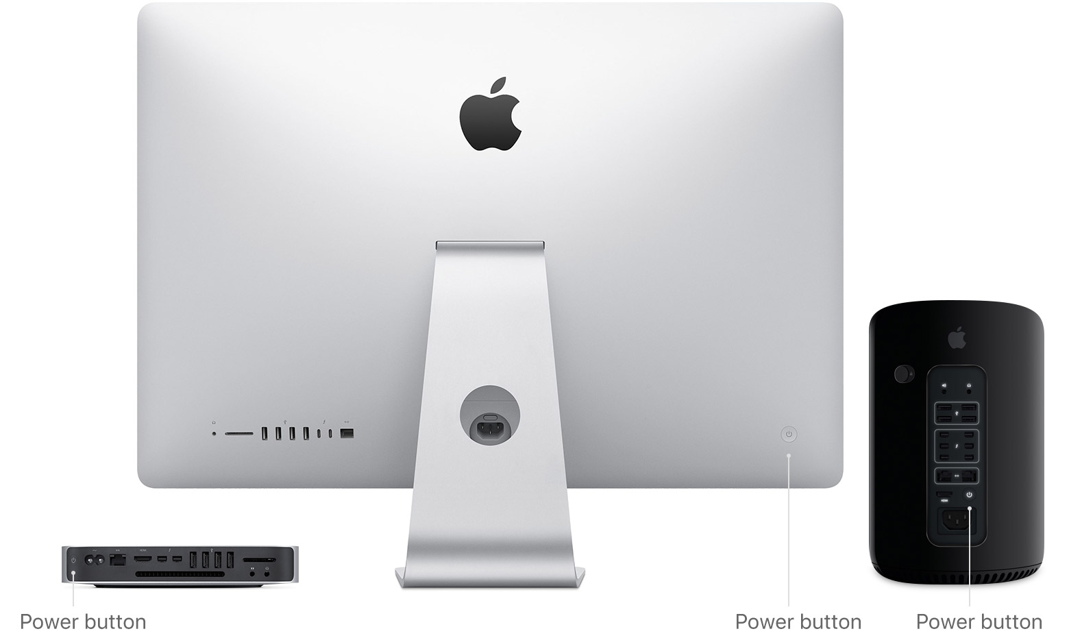 Mac mini, iMac, and Mac Pro with power button callouts