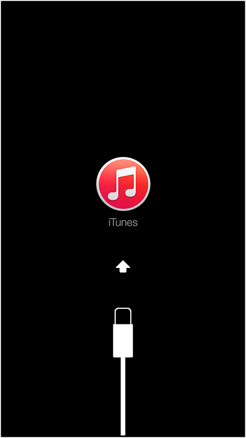 Screenshot showing the Connect to iTunes screen on iOS.