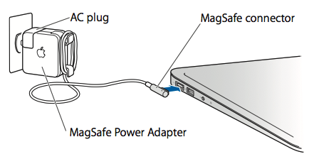 Using And Maintaining Your Apple Magsafe Adapter Apple