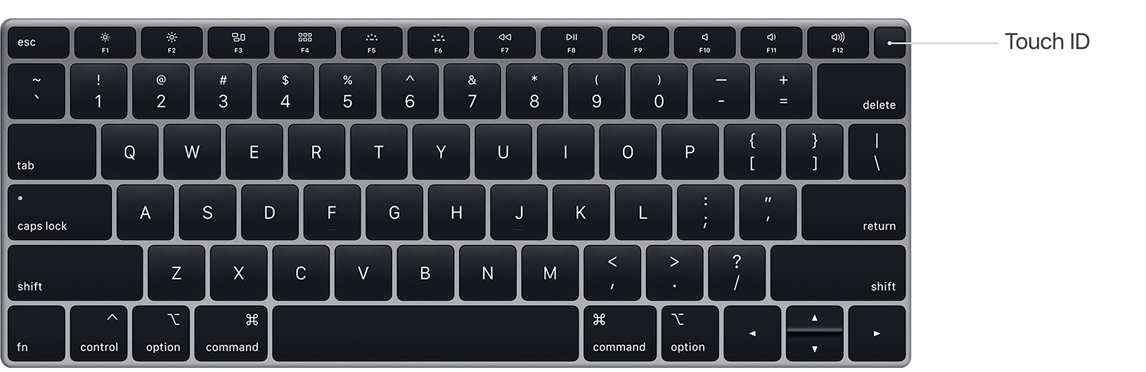 MacBook Air (Retina, 13-inch, 2018) keyboard with Touch ID button showing