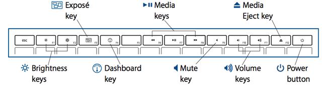 how to turn down keyboard brightness on macbook pro