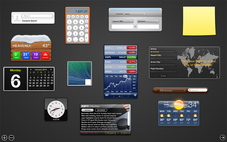 Dashboard con widgets