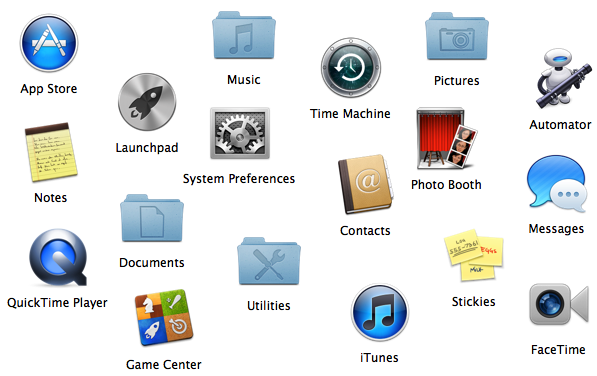 Mac Basics Icons Represent The Files On Your Computer