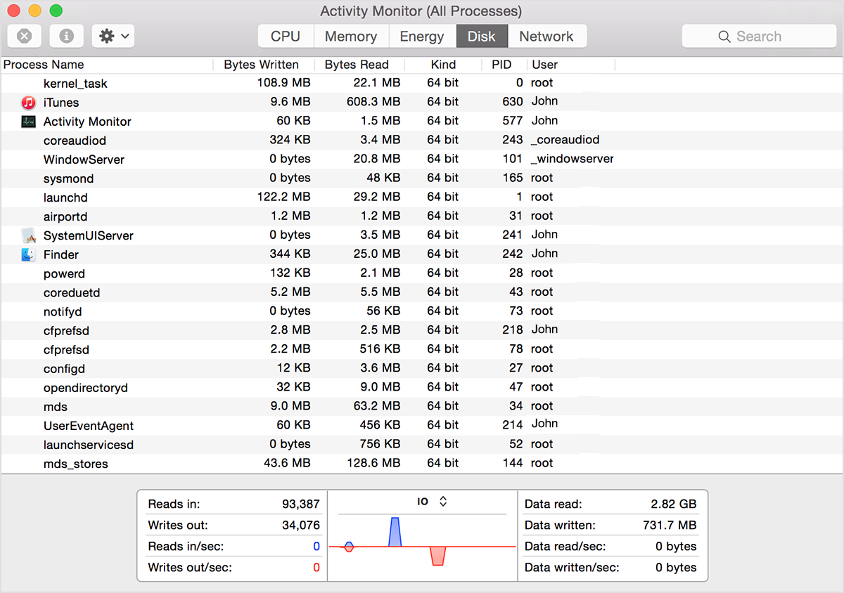 How to use Activity Monitor on your Mac - Apple Support