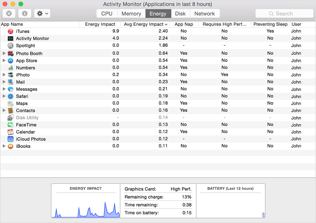 Use Activity Monitor on your Mac - Apple Support