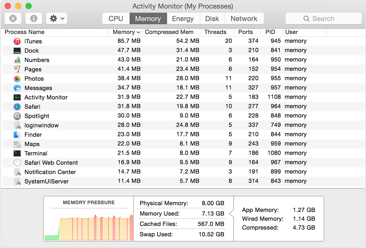 How To Use Activity Monitor On Your Mac Apple Support