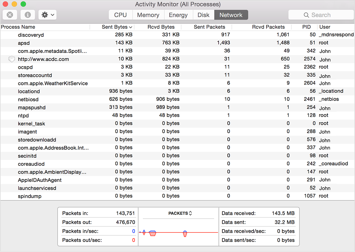 APPLE PERFORMANCE COUNTERS DESCARGAR DRIVER