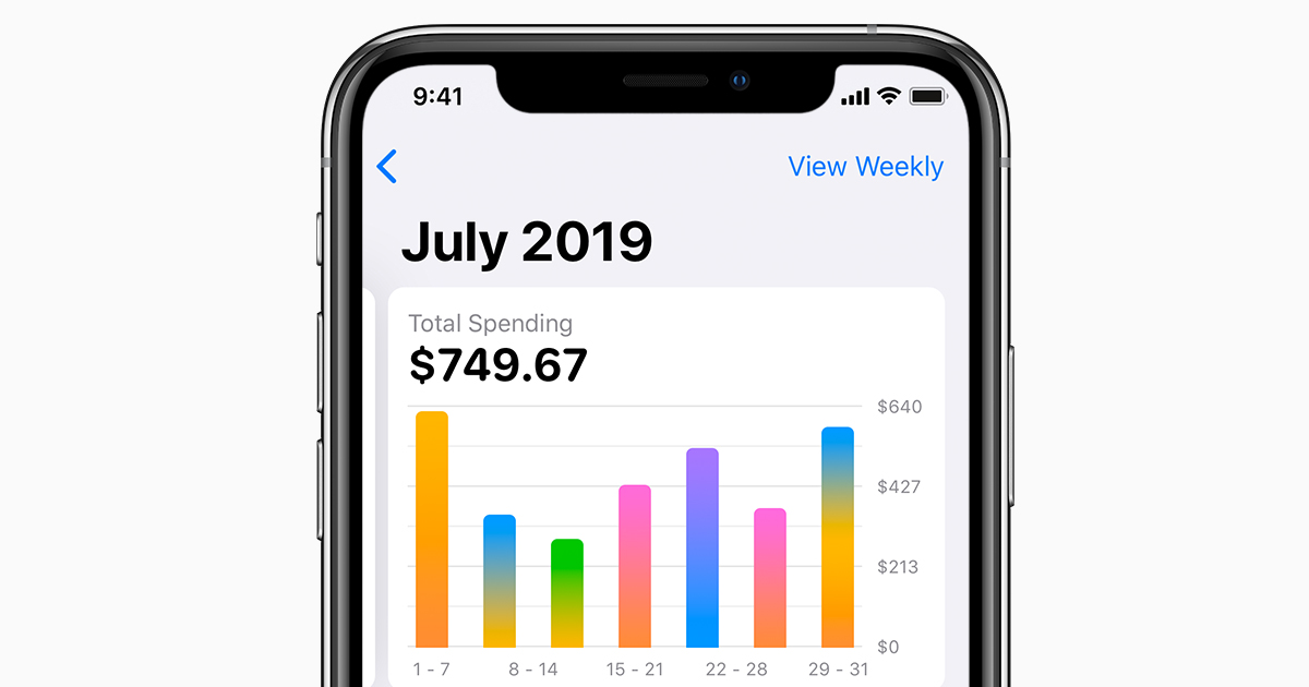 See your Apple Card spending history - Apple Support