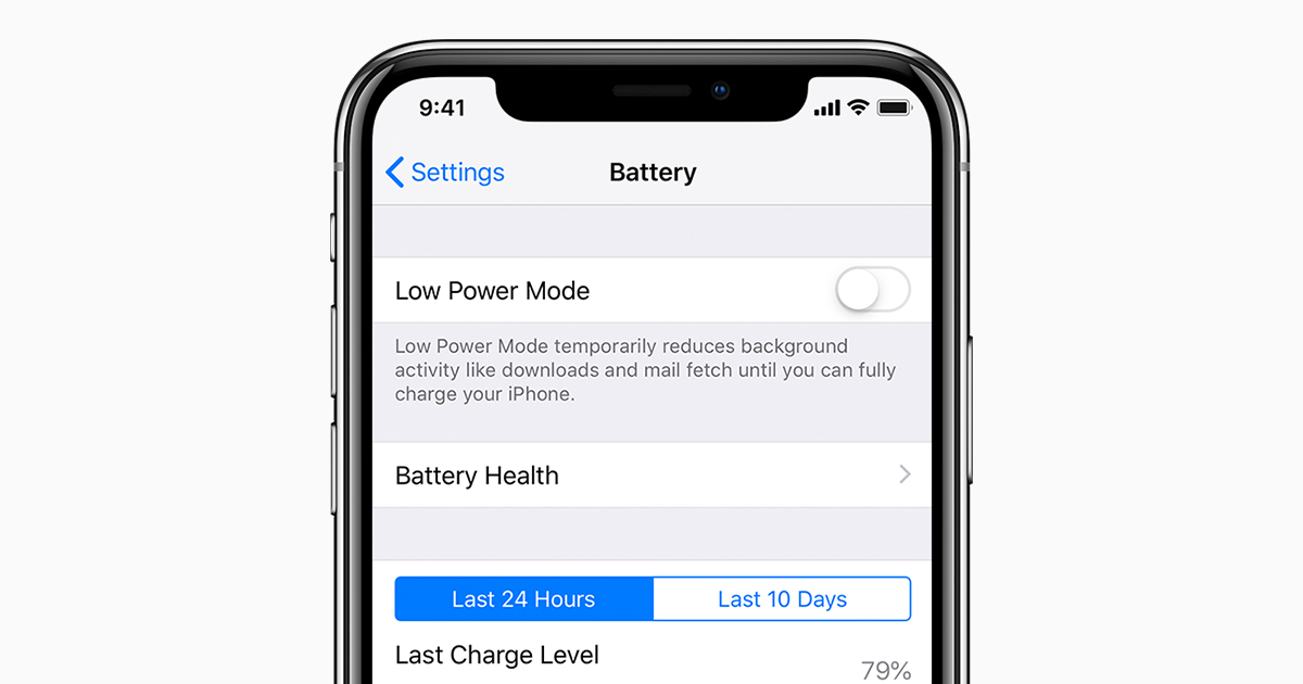 About The Battery Usage On Your IPhone IPad And IPod Touch