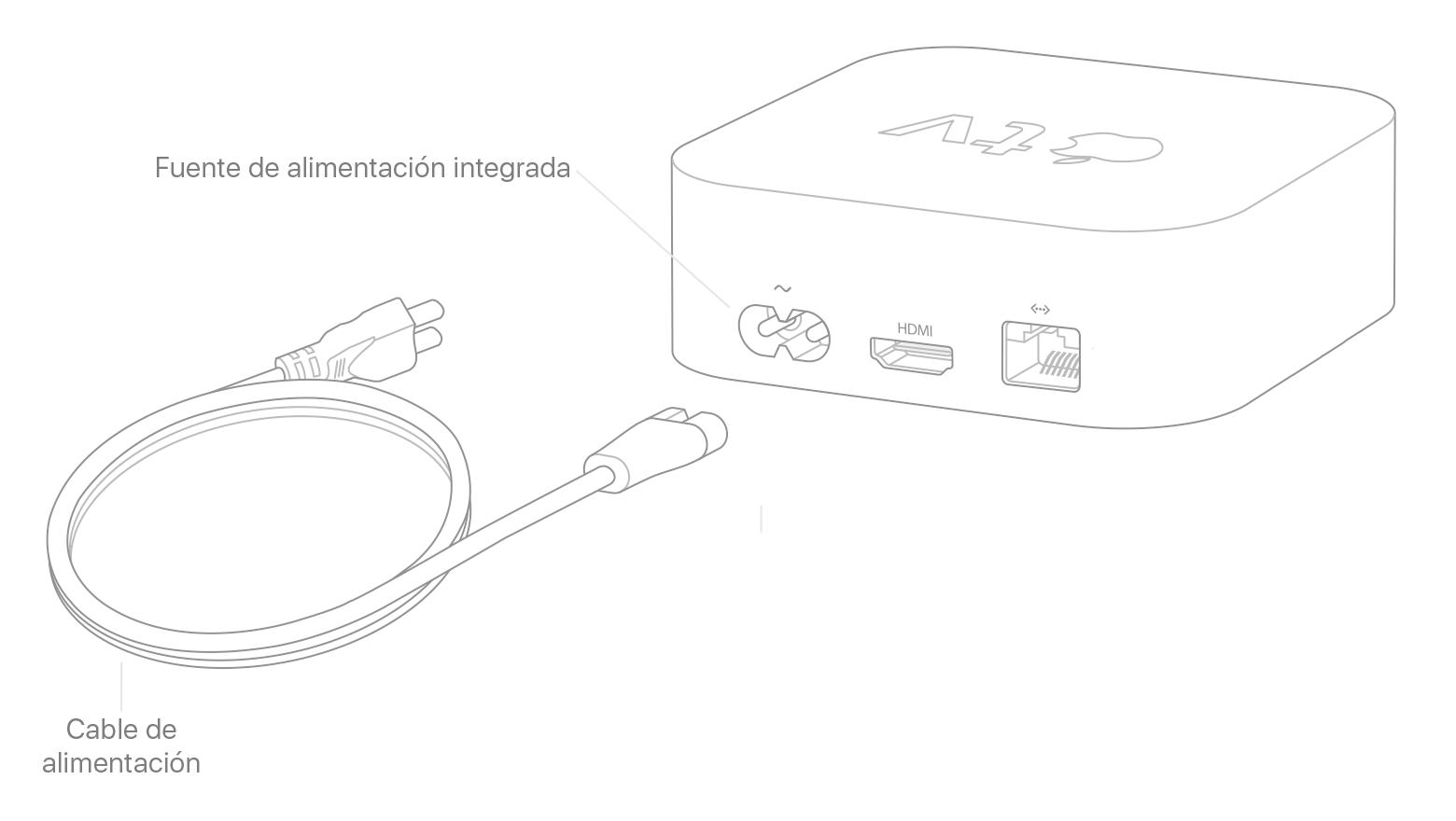 Si el Apple TV no se enciende - Soporte técnico de Apple