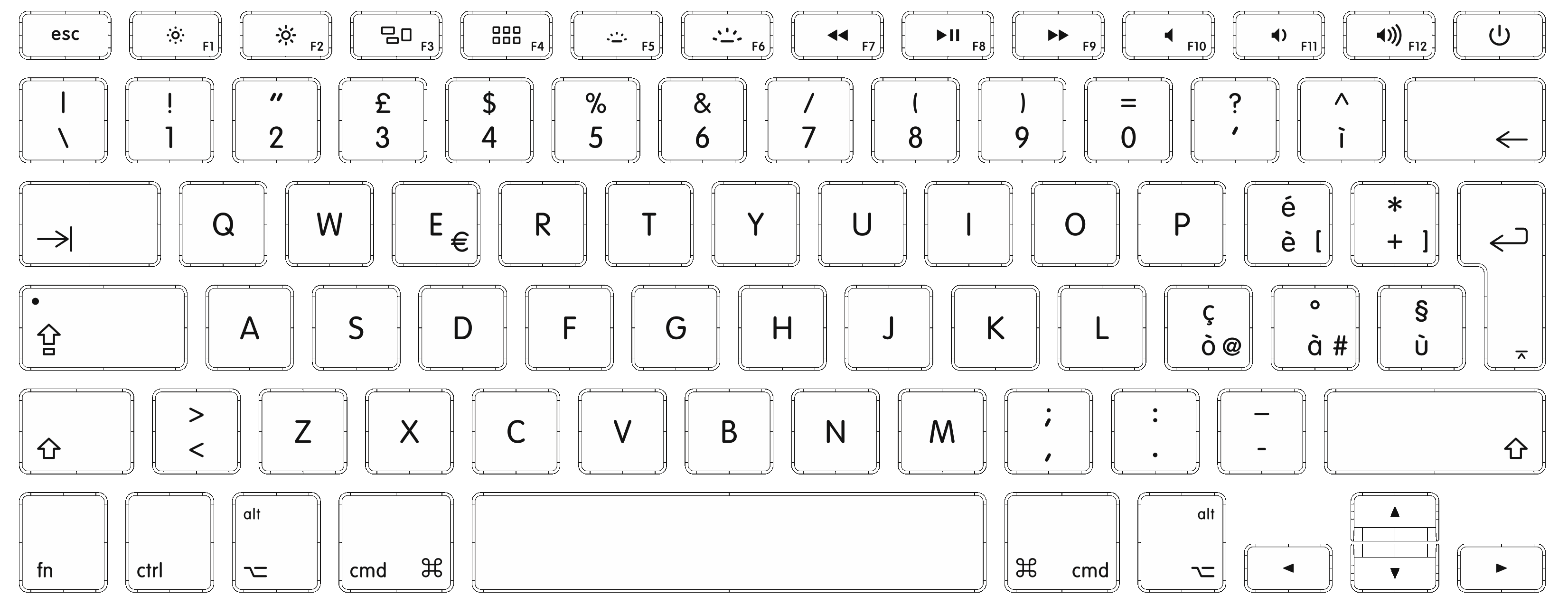 c u00f3mo identificar distribuciones de teclado