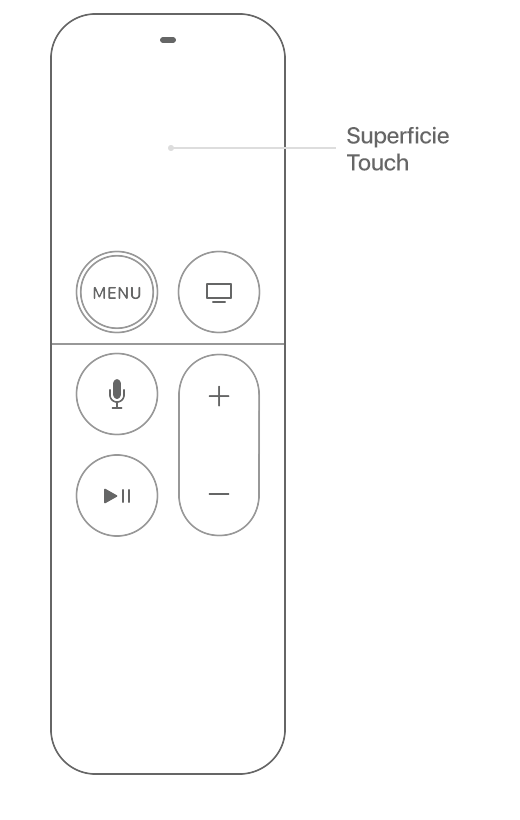 Superficie Touch en el control remoto del Apple TV.