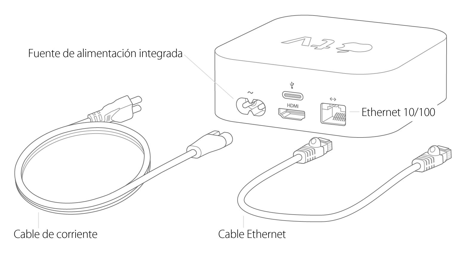 configurar el apple tv  cuarta generaci u00f3n
