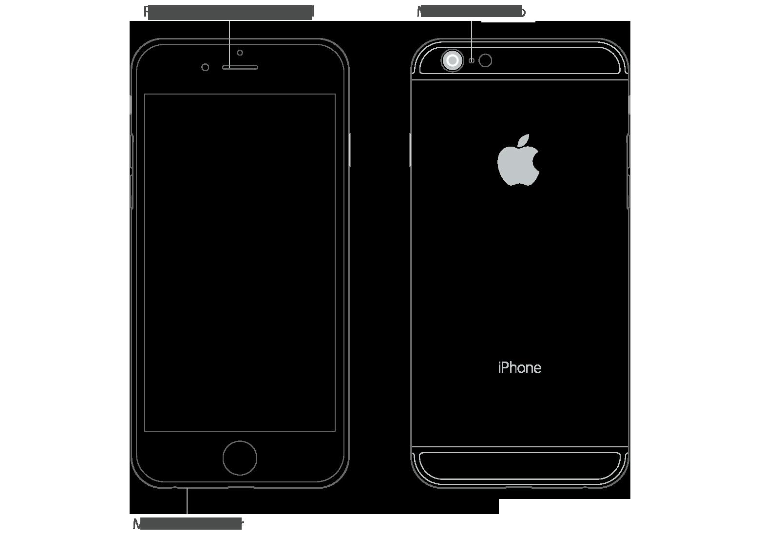 Si los micrófonos del iPhone, iPad y iPod touch no funcionan ...