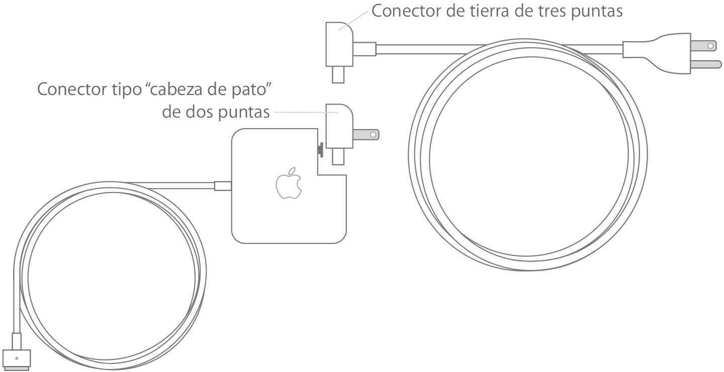 acerca del kit de adaptadores de apple para viajes