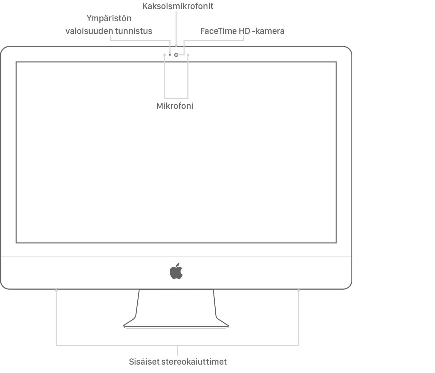 kytkeä kaksi näyttöä Mac Pro