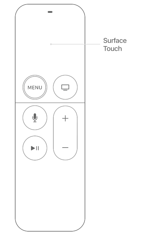 Surface Touch de la télécommande Apple TV Remote.
