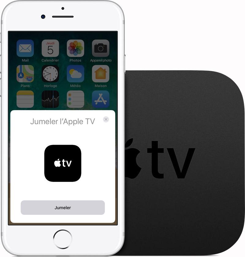 Jumeler Votre Appareil Ios Ou Votre Mac Avec Votre Apple Tv