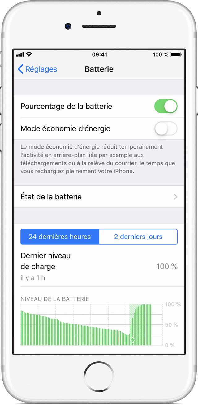 iphone 6s batterie autonomie