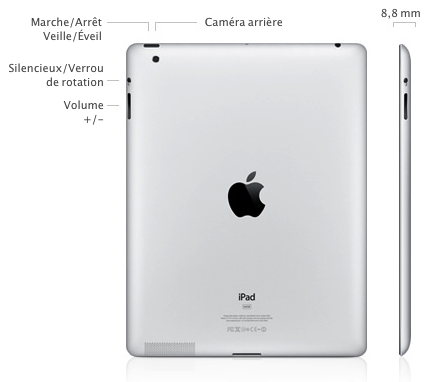 Apple iPad 2 CDMA Driver Download