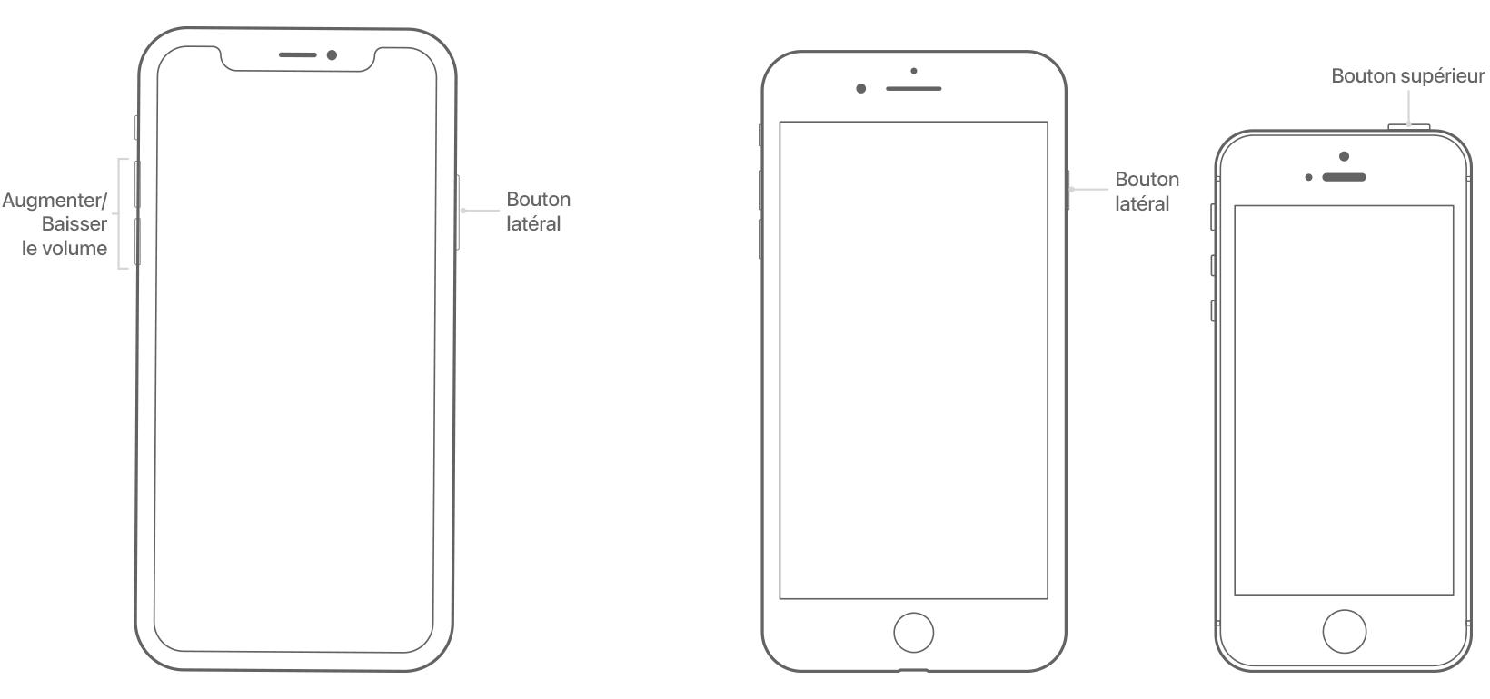 Redémarrage De Votre Iphone Ipad Ou Ipod Touch Assistance Apple