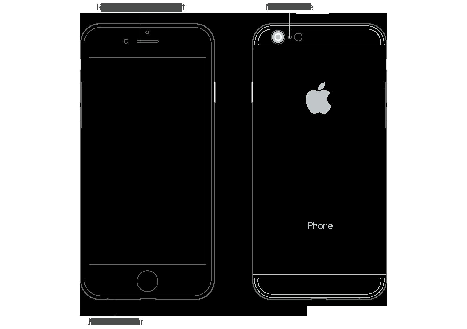 Appareil Photo Connecte Iphone
