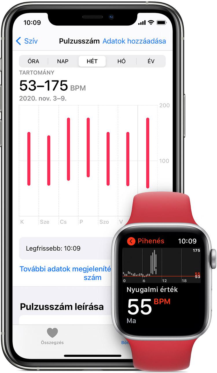 csepp a magas vérnyomásból VKPBP vélemények osztály óra magas vérnyomás