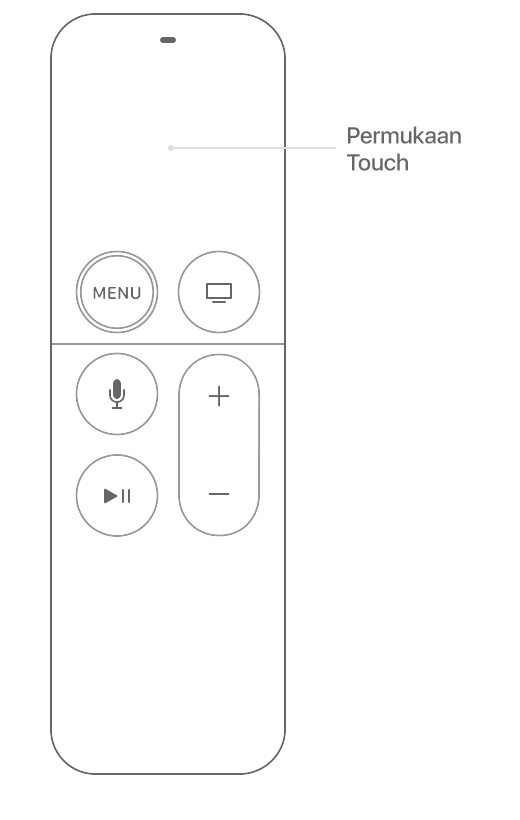 Permukaan Touch pada remote Apple TV.