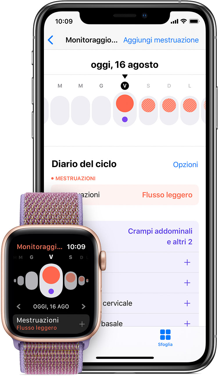 L'app Monitoraggio Ciclo su Apple Watch e l'app Salute su iPhone