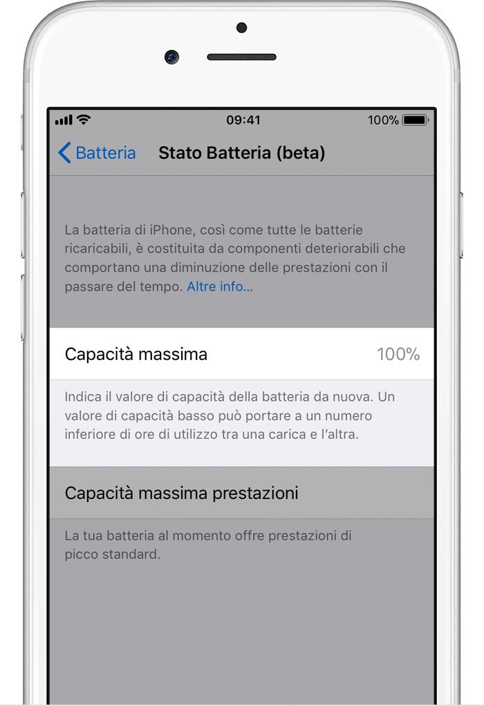 compri iphone usato, batteria
