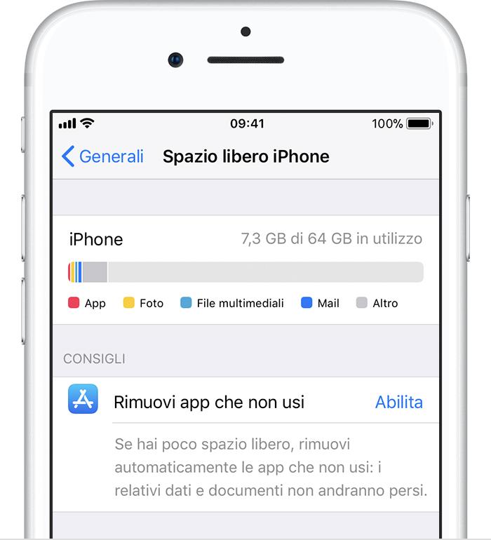 controllare gb iphone