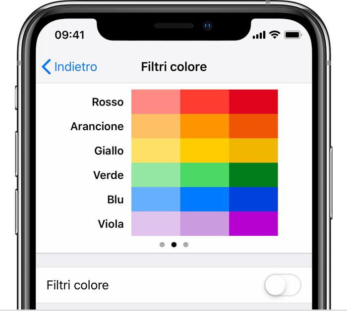 Usare Regolazione Schermo Su Iphone Ipad E Ipod Touch Supporto Apple