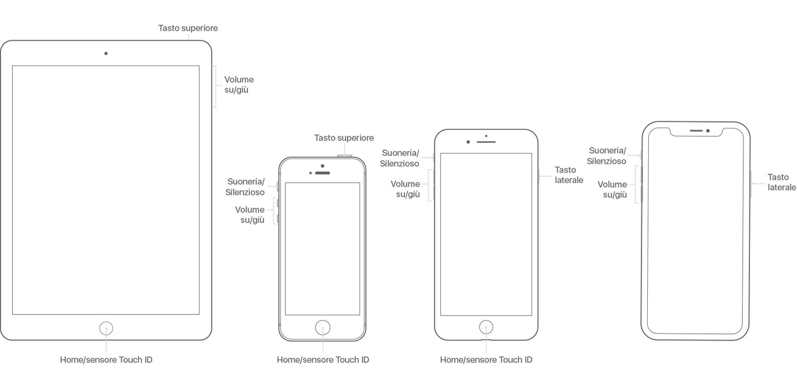 Riavvia l'iPhone, l'iPad o l'iPod touch