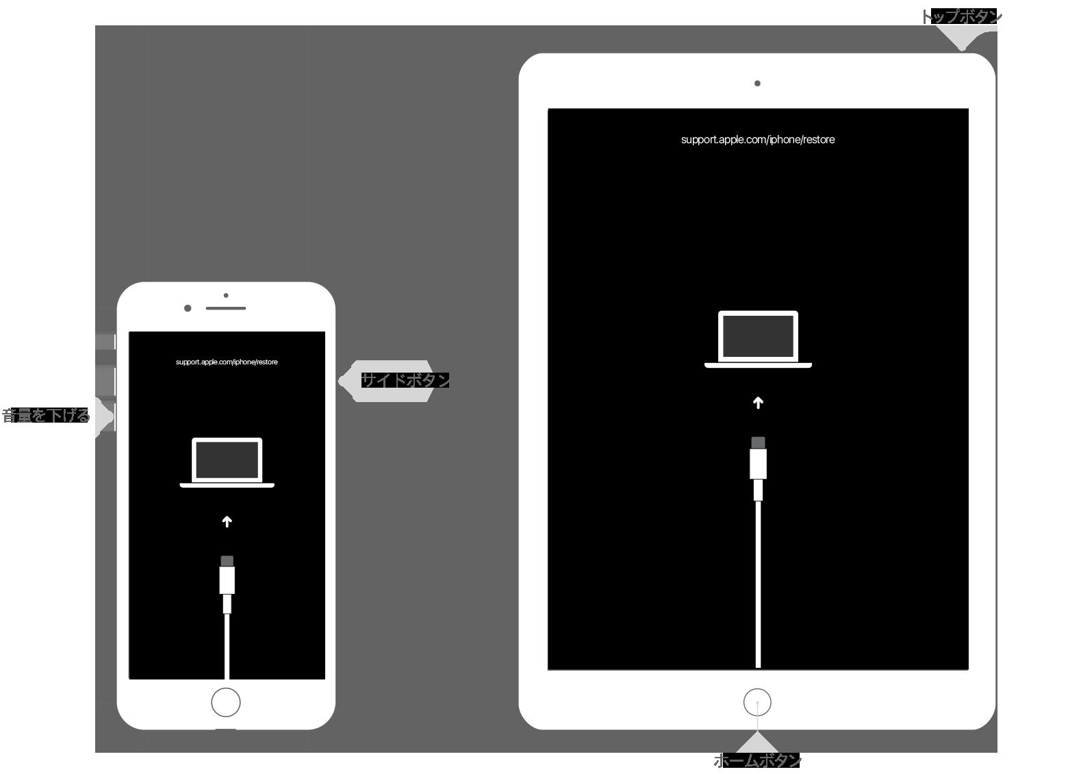 ipod touch アップデート できない