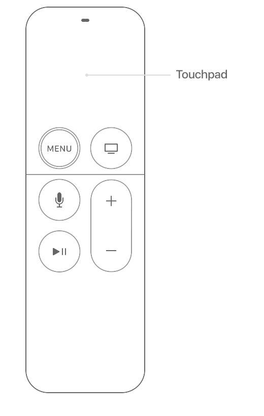 Touch-oppervlak van de Apple TV Remote.