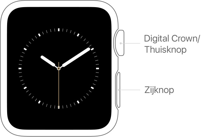 Digital Crown en zijknop op Apple Watch