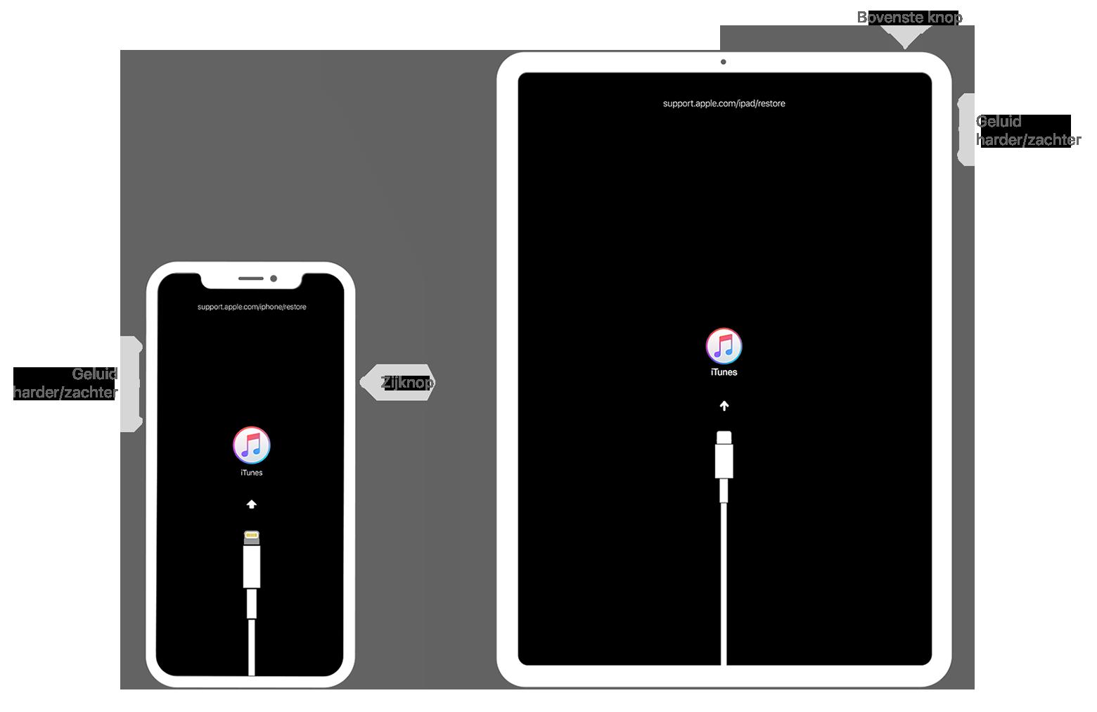 iphone 8 toegangscode hacken