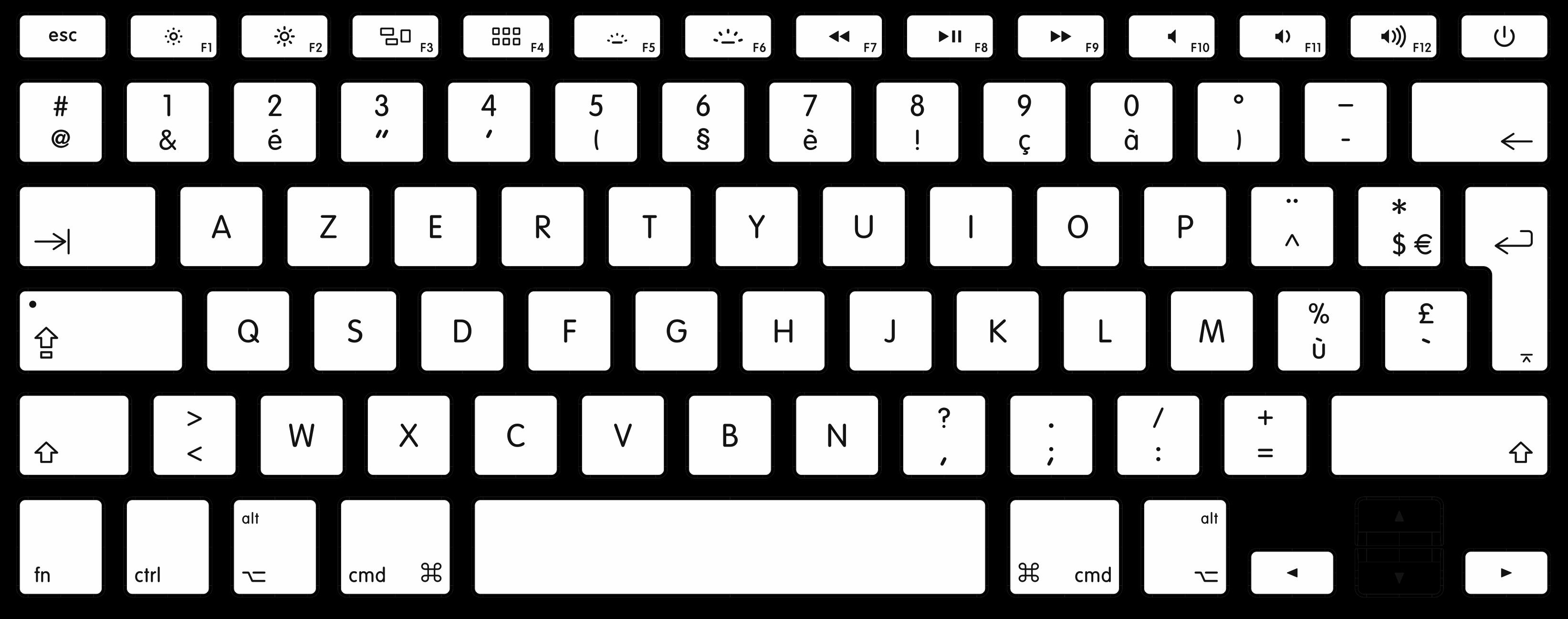 De verschillende toetsenborden identificeren - Apple Support