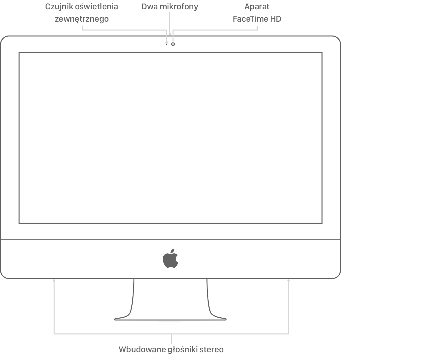 Podłącz dwa monitory do komputera Mac mini 2012