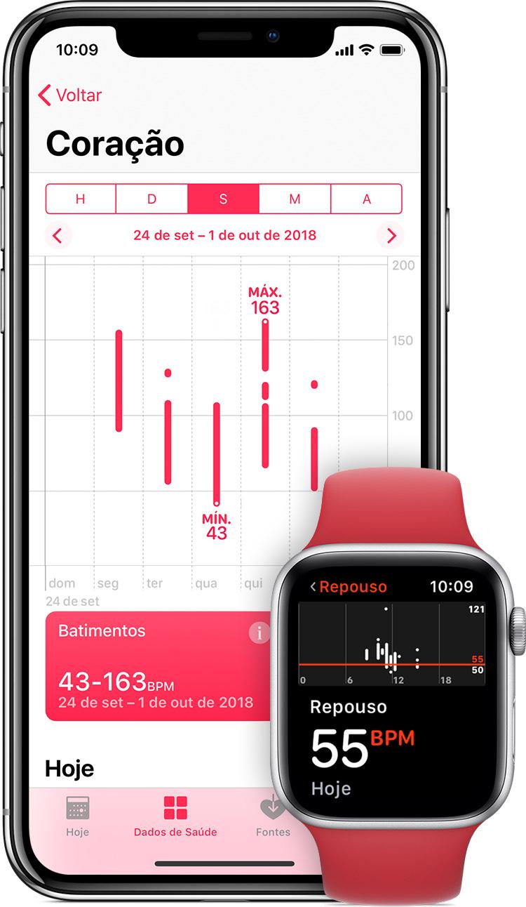 19da69fe415 Medições de batimentos no app Saúde do iPhone e de frequência cardíaca em  repouso no Apple