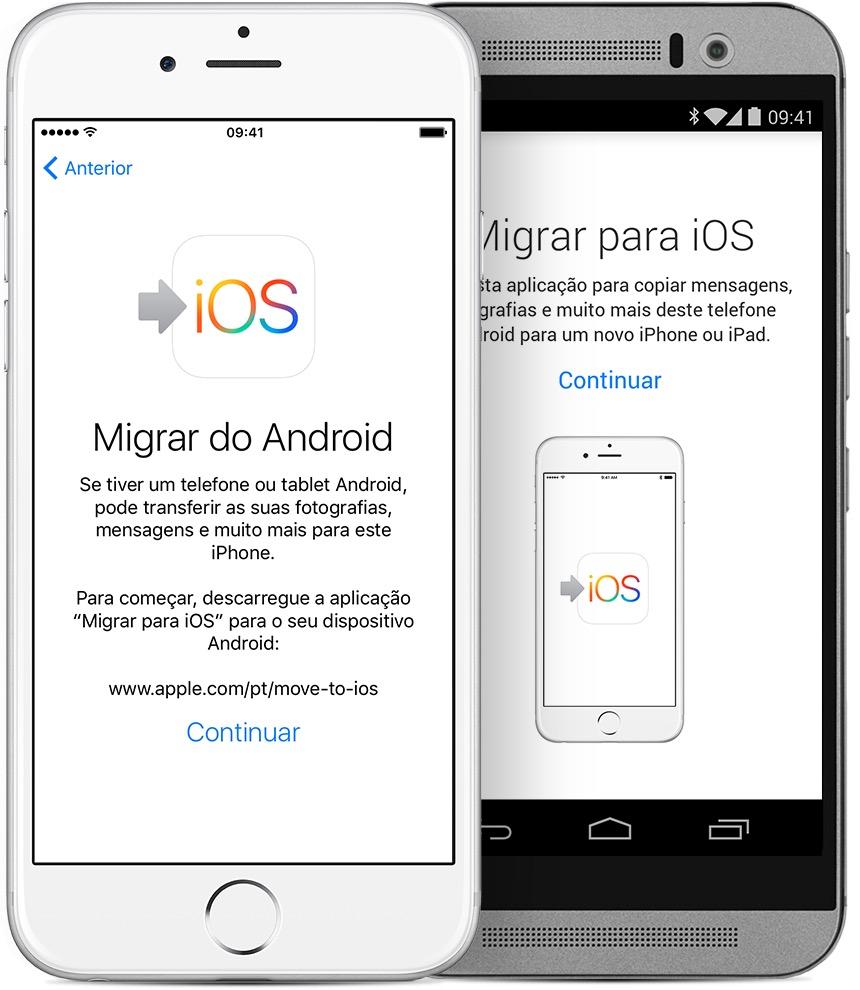 Como transferir agenda de android para android