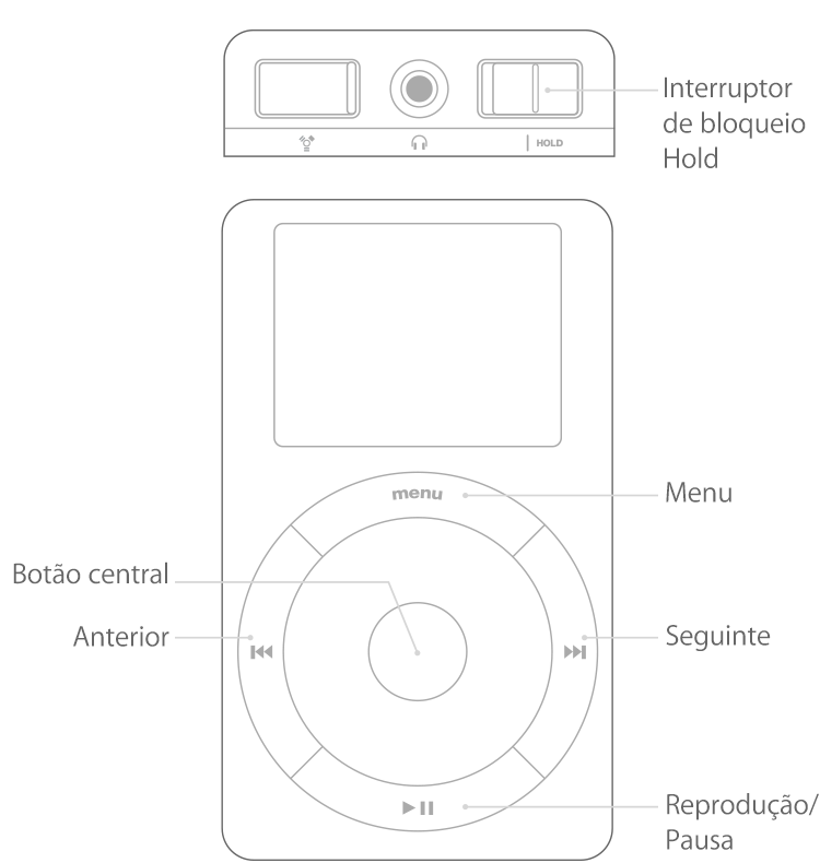 iPod a mostrar Touch ou Scroll Wheel