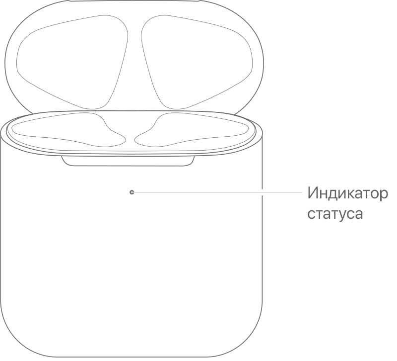 Изображение футляра с возможностью беспроводной зарядки с указанием индикатора состояния