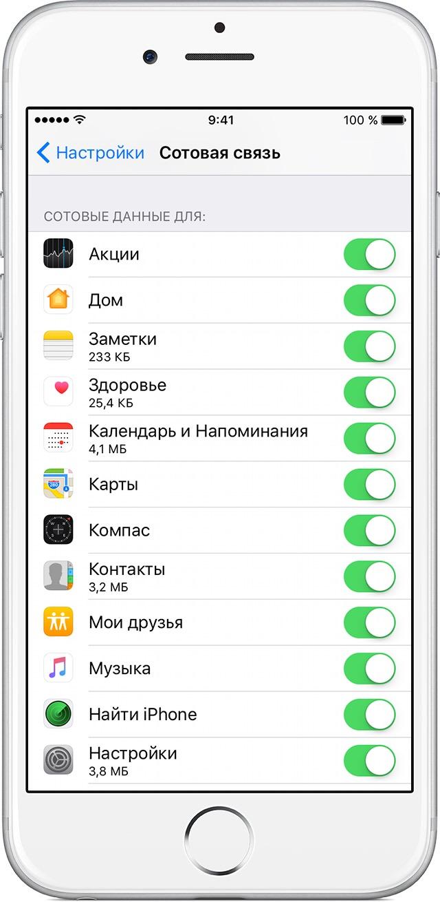Как передавать из iphone