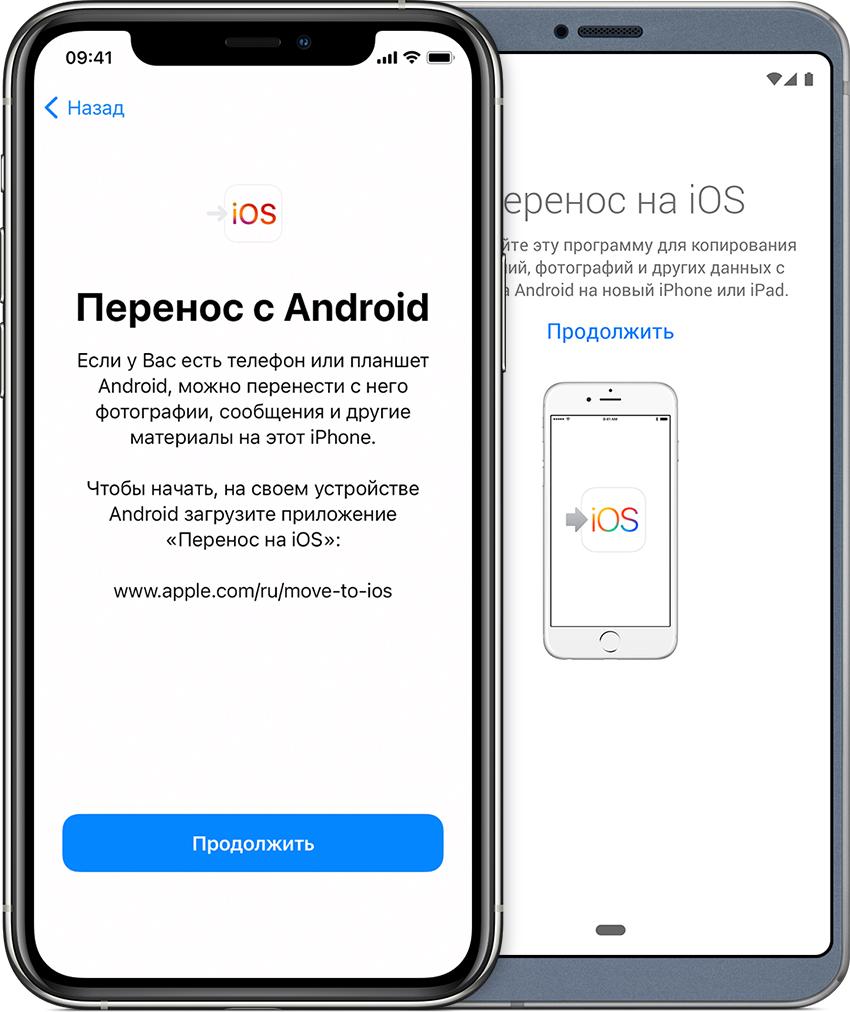 Экраны с приложением «Перенос на iOS» на iPhone и устройстве Android