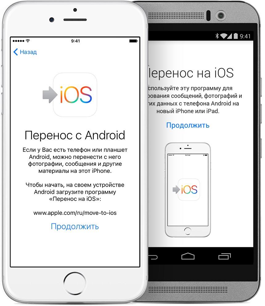 Перенос содержимого с устройства с ОС Android на устройство iPhone, iPad или iPod touch