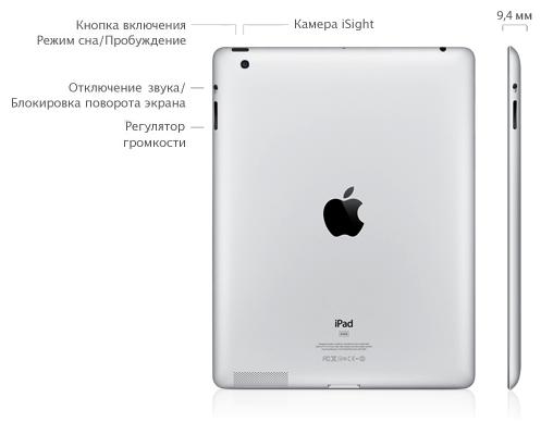 Ipad модель а1396 инструкция пользователя