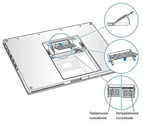 Ответы Mail Ru: Отличается ли слот DDR от DDR2?