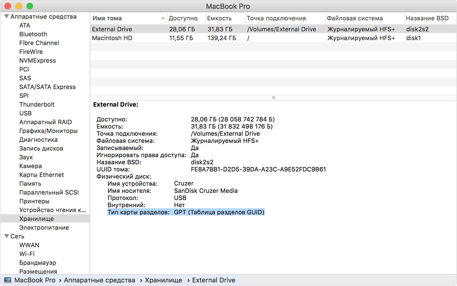 инструкции по использованию горячих клавиш на macbook air